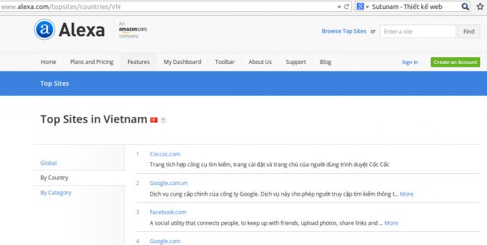 CocCoc rank 1st before Google Top Vietnam site